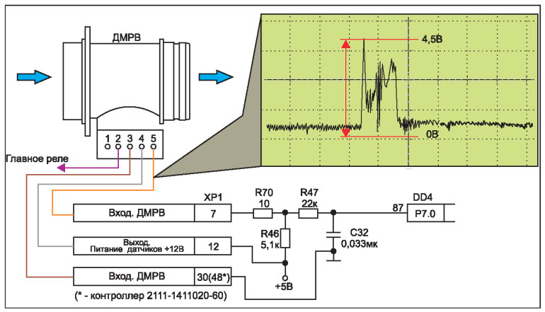 Схема проводки дмрв газель
