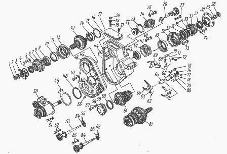 Схема переключения раздатки камаз 4310