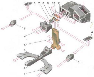 Печка - отопитель ваз 2110 2111 2112: устройство, ремонт. Ко... температура