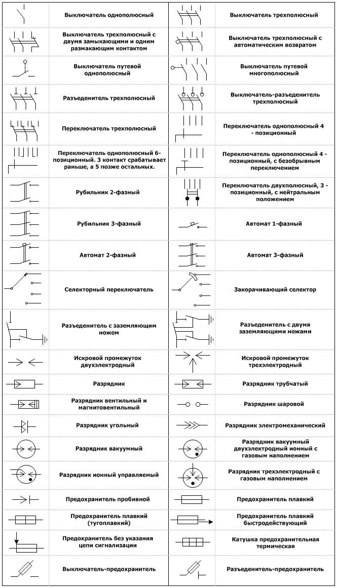 Обозначение авм на схемах