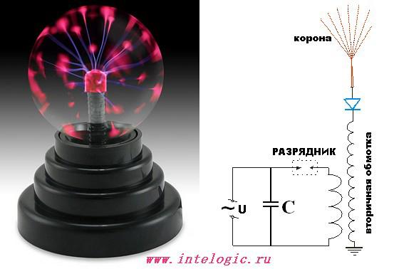 Как сделать тесла генератор своими руками - Ubolussur.ru