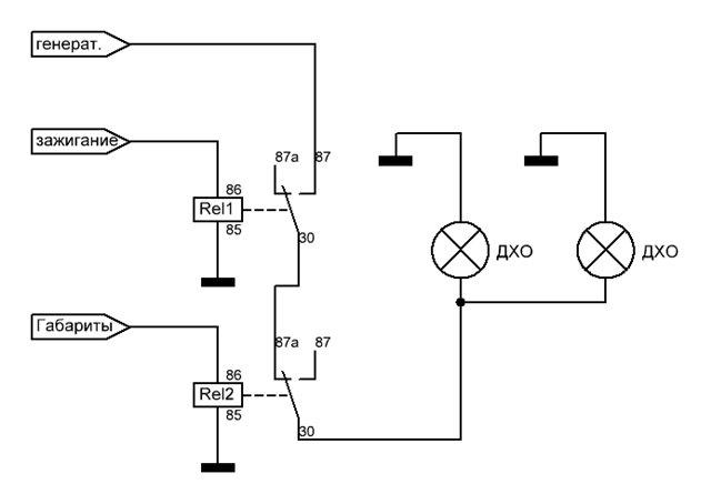 Пиролизный-газогенераторный котел своими руками