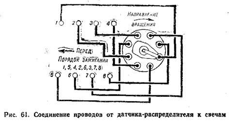 Контактная система зажигания газ 66 схема