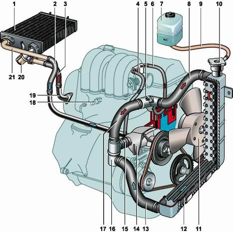 8 клапанный двигатель подача воды в впускную систему собственного транспортного