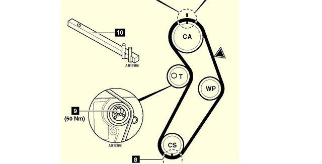 Как заменить грм на рено меган 1