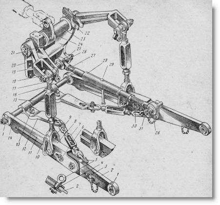 Самодельная задняя навеска к минитрактору