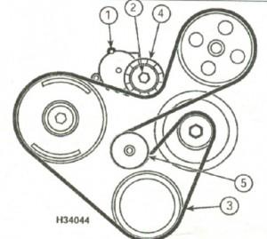 пежо 605 схема установки ремня генератора