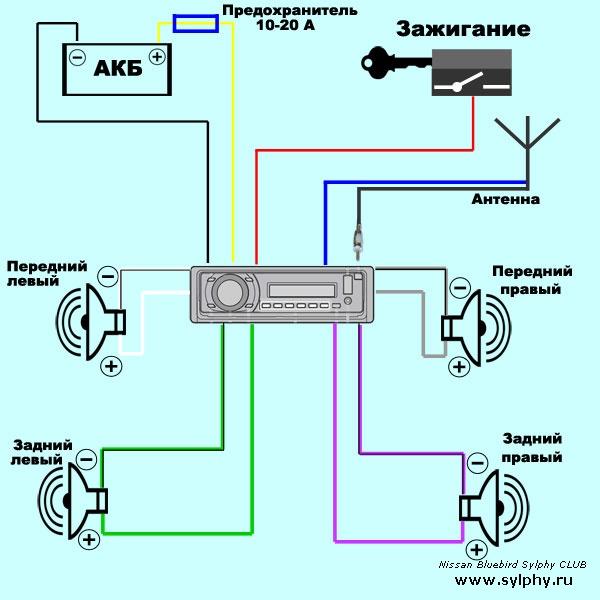 Подключение автомагнитолы sony своими руками 29