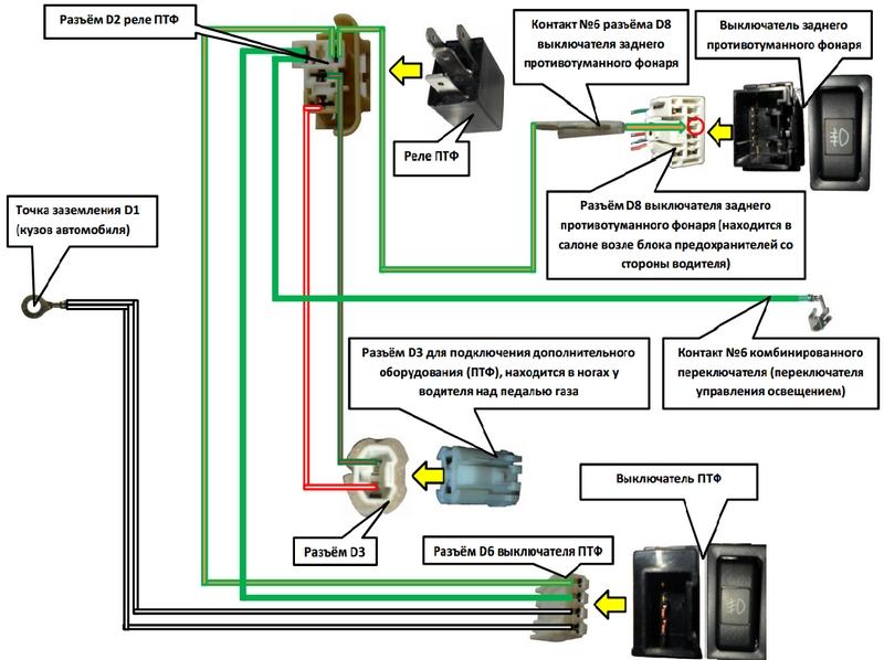 Схема подключения противотуманок на крузер