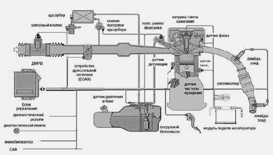 Топливная система газель 405 схема
