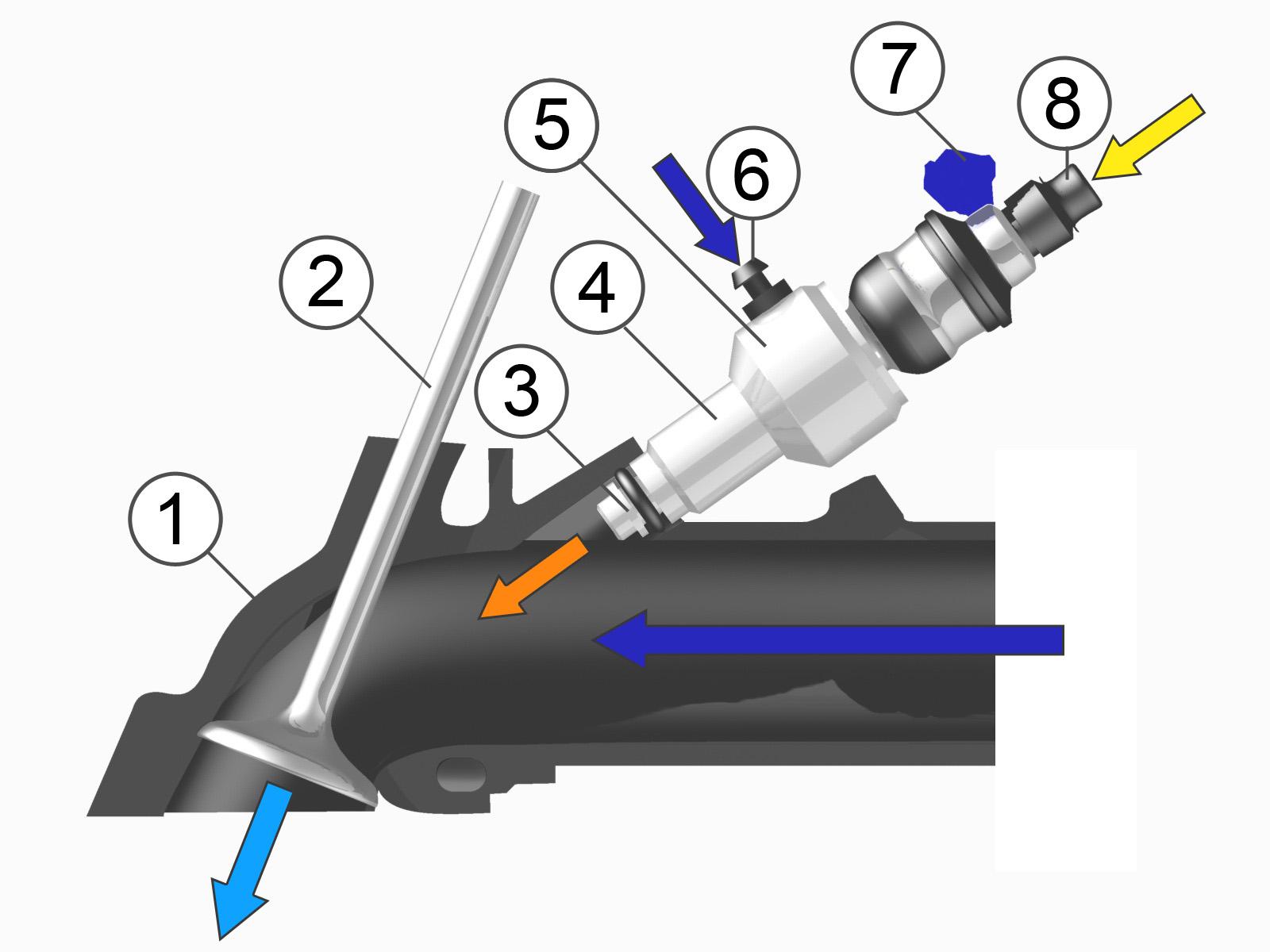 Впрыск воды в инжекторный двигатель своими руками