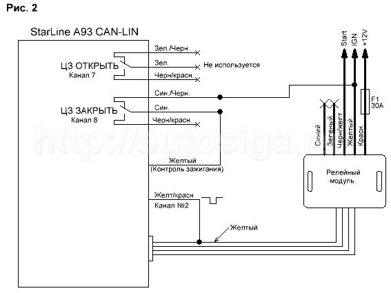 Kia ceed схема установки сигнализации