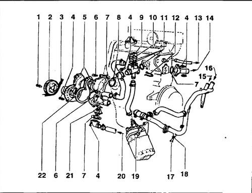 Система охлаждения фольксваген транспортер т4 1 9 дизель транспортер ленточный для бетонной смеси