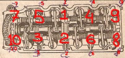 Москвич 412 схема регулировки клапанов