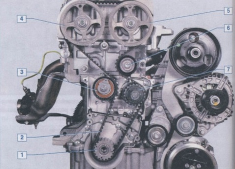 Самый надёжный двигатель ауди