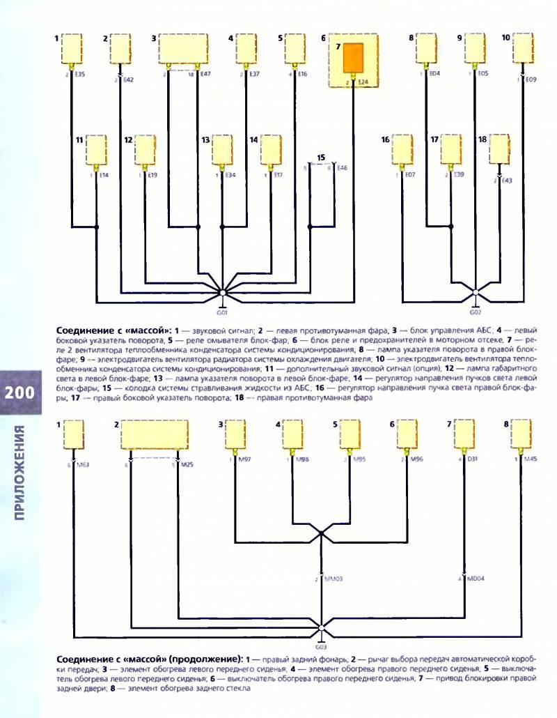 Схема проводки от магнитолы на хендай акцент
