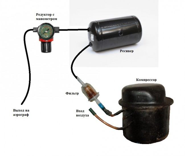 kompressor-vozdushniy-svoimi-rukami